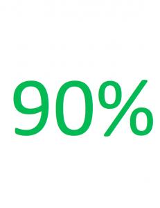 Slip angsten - 90% af gangene bliver bekymringen ikke til noget